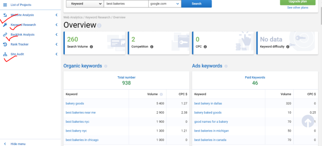 Top 10 Keyword Research Tool For SEO In 2019 - Smart Digital